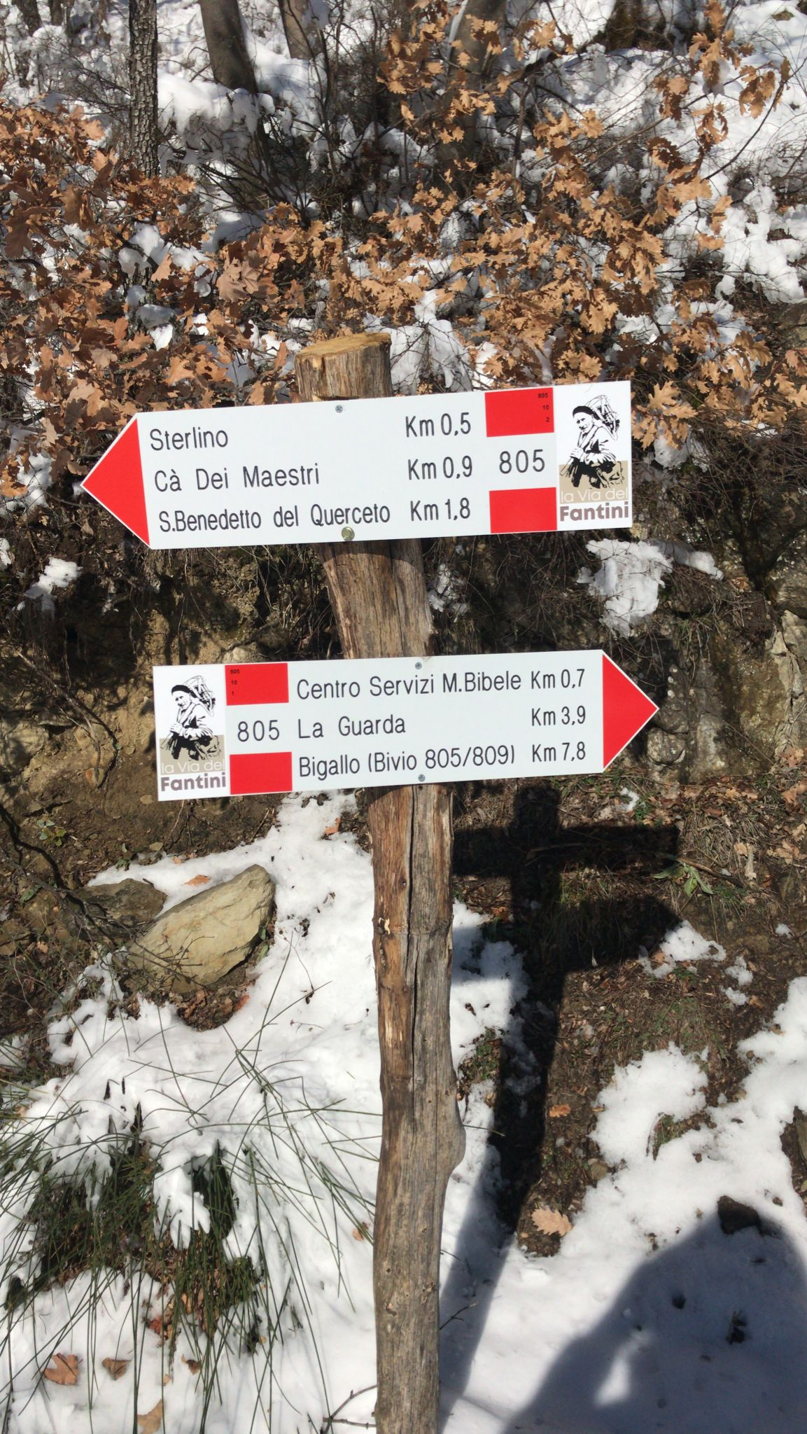 Cartello del sentiero via del fantini